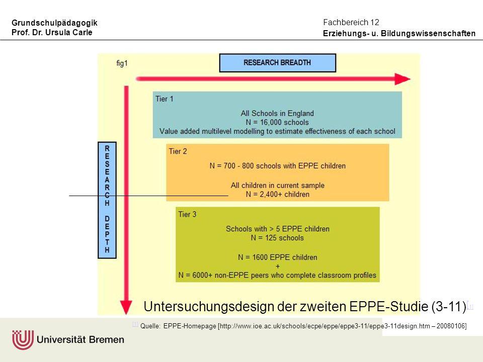 Untersuchungsdesign der zweiten EPPE-Studie (3-11)[1]
